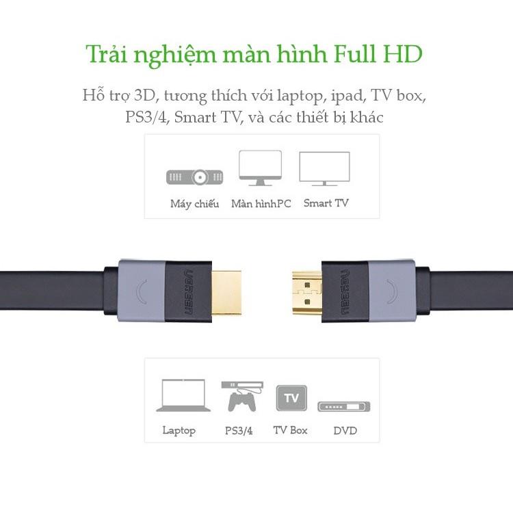 Cáp HDMI dài 5m mỏng dẹt hỗ trợ 3D 4K Chính hãng Ugreen UG-30112- Bảo hành chính hãng 18 tháng