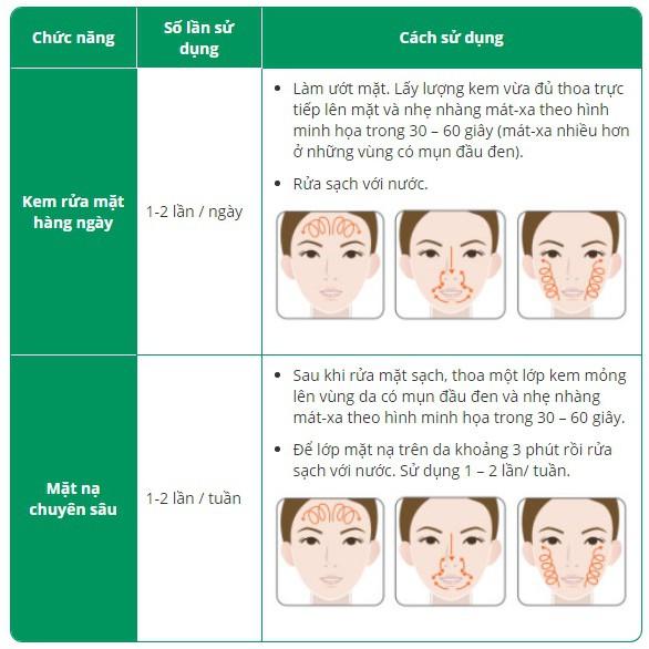 Kem rửa mặt & mặt nạ ngăn ngừa mụn đầu đen Acnes Anti-Blackhead Cleanser & Mask 100g
