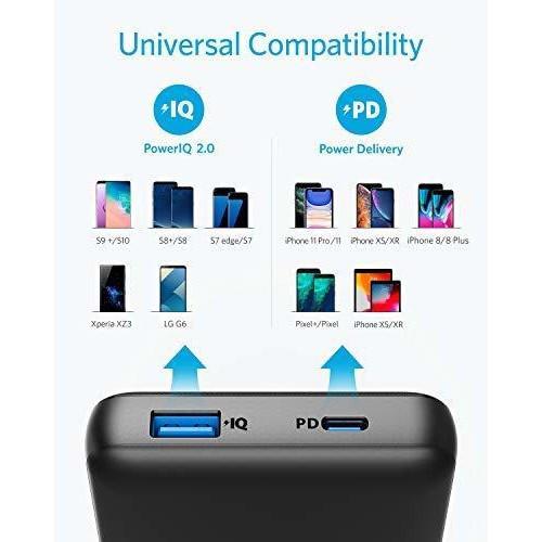 Pin Sạc Dự Phòng Anker PowerCore Essential 20000mAh USB-C Sạc Nhanh Power Delivery PD A1281