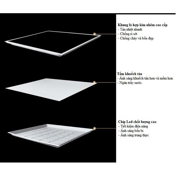 Đèn Panel 60x60cm 48w ánh sáng trắng