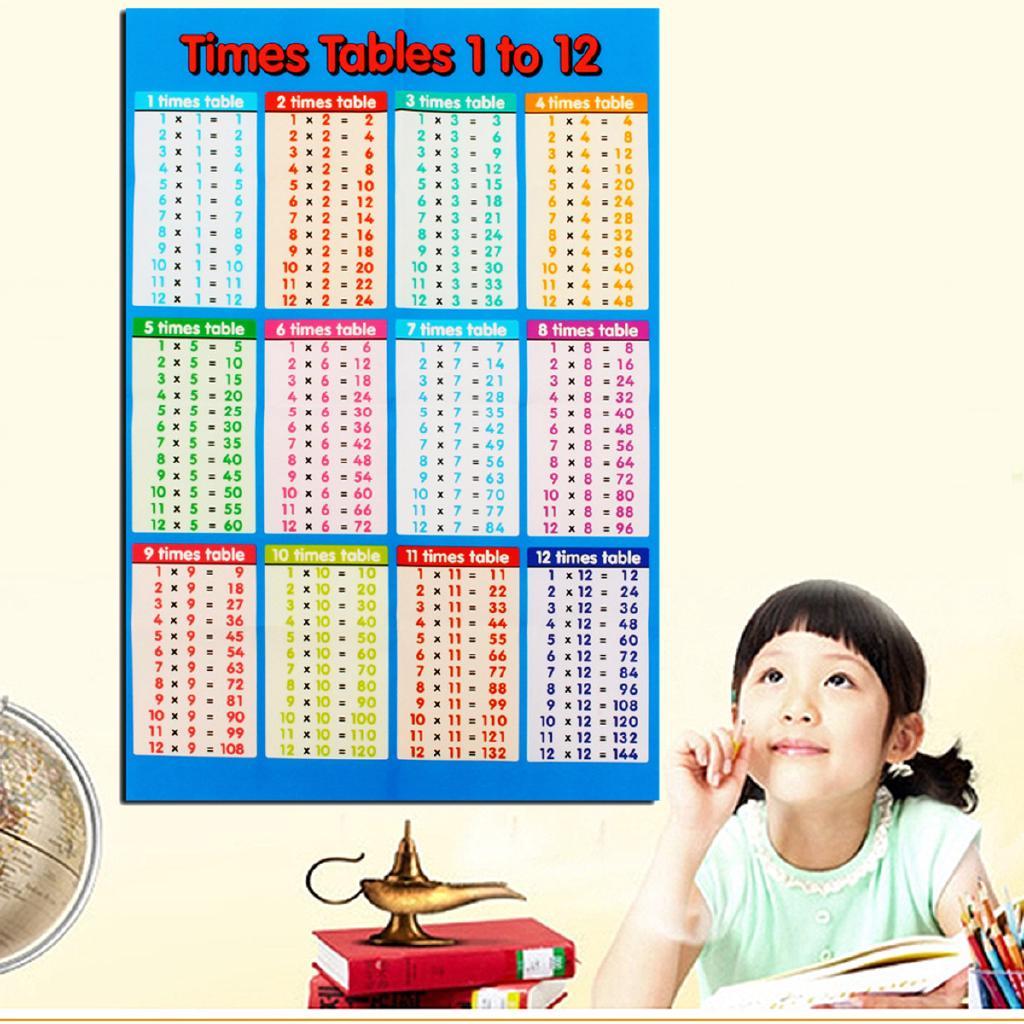 RCOFFICIALSTORE Hulunbeier Educational Times Tables Maths Kids Children Wall Chart Poster
