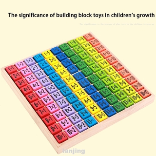 Non Toxic Multiplication Table Birthday Gifts Color Perception Arithmetics Wooden Children Education Counting Toy