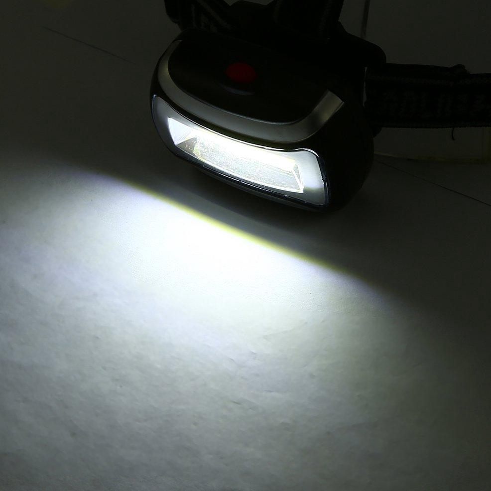 Đèn Pin Đeo Đầu Chống Thấm Nước Tiện Dụng Khi Đi Cắm Trại