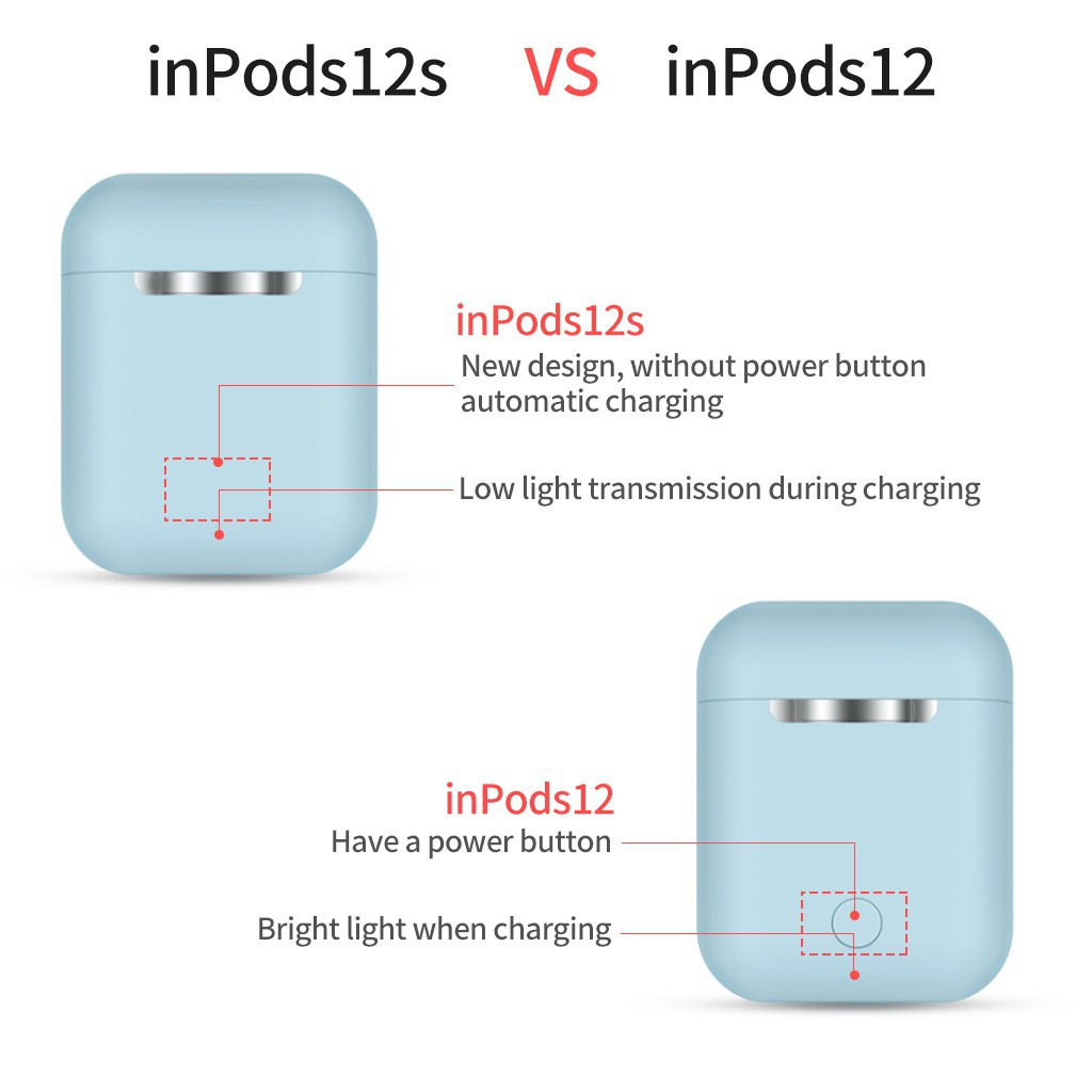 Tai nghe Bluetooth không dây Inpods i12 TWS điều khiển cảm biến âm thanh HIFI cho Android iOS