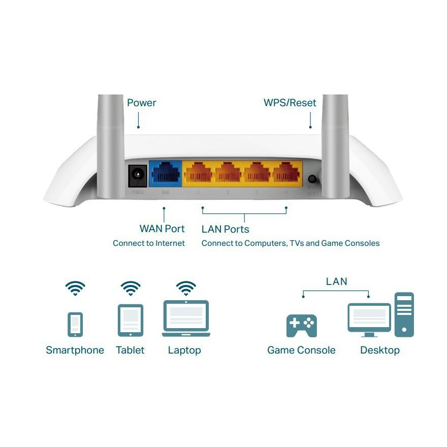 Bộ phát wifi 2 râu TPLINK 840N - 300Mbs Hàng Anh Ngọc phân phối