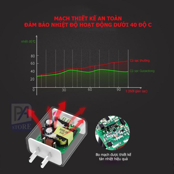 Củ Sạc Nhanh Hỗ Trợ Quick Charge QC3.0 - Hàng Best Seller Nội Địa Trung