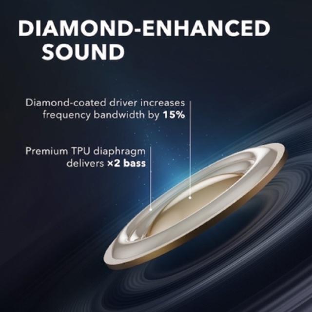 Tai Nghe Bluetooth Anker SoundCore Liberty Air 2 - A3910 Chính Hãng