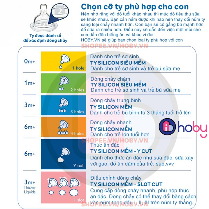 Bình sữa cho bé PHILIPS AVENT 125ml/260ml/330ml [Hỗ trợ đổi núm] - Bình sữa cho trẻ sơ sinh PP không BPA