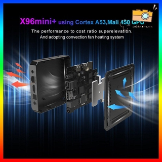 Thiết Bị Chuyển Đổi Tv Thường Thành Smart Tv X96Mini + Smart Tv Box S905W4 Chất Lượng Cao