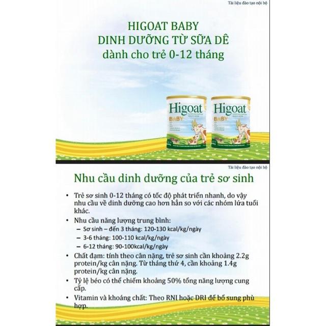 Sữa dê Higoat Baby loại 400g/ 800g