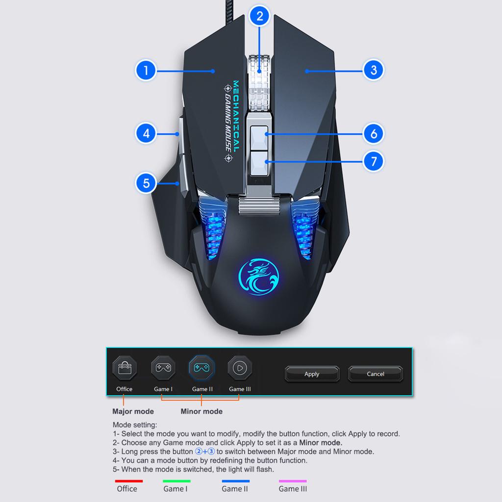 Chuột Gaming Ms Imice T96 7 Nút Bấm Chuyên Nghiệp Chất Lượng Cao