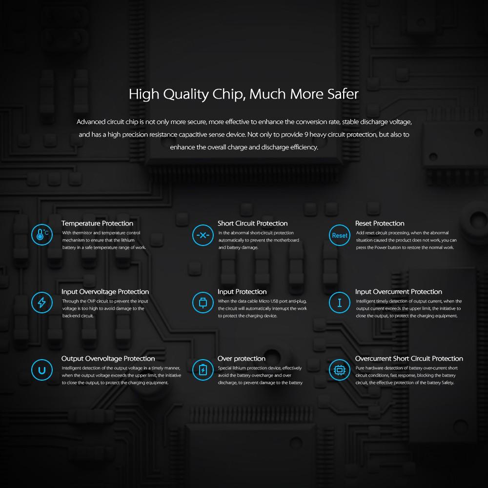 Pin Dự Phòng Xiaomi Redmi 10000mAh Standard Edition-006018 - Hàng Chính Hãng