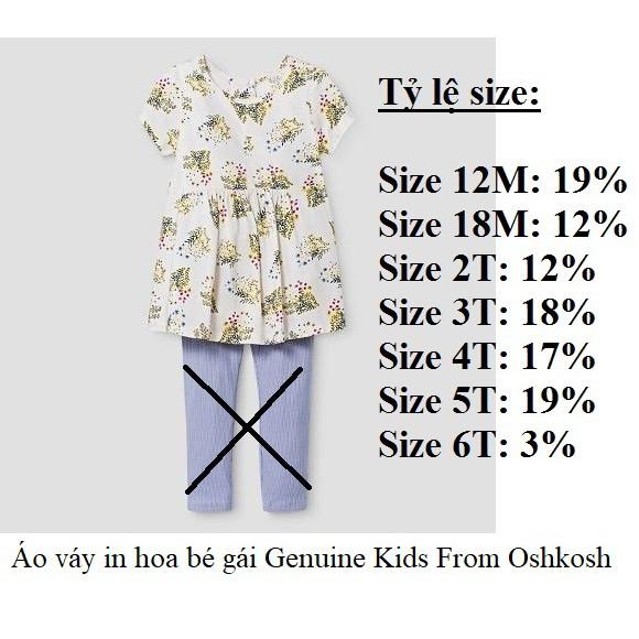 sỉ ri 10 - Áo váy in hoa bé gái Genuine Kids From Oshkosh - msp : 1622 - 3485932 , 1077653846 , 322_1077653846 , 480000 , si-ri-10-Ao-vay-in-hoa-be-gai-Genuine-Kids-From-Oshkosh-msp-1622-322_1077653846 , shopee.vn , sỉ ri 10 - Áo váy in hoa bé gái Genuine Kids From Oshkosh - msp : 1622