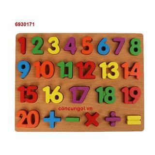 Bảng toán số học