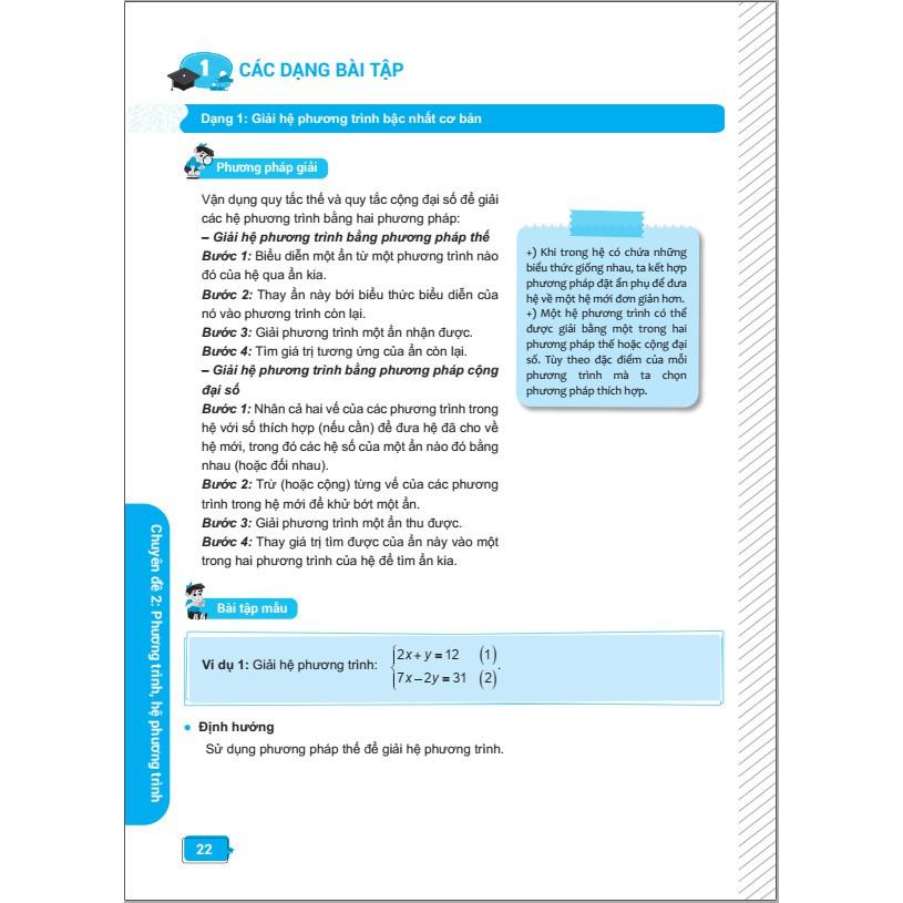 Sách - Chinh phục kì thi vào 10 CHUYÊN môn Toán