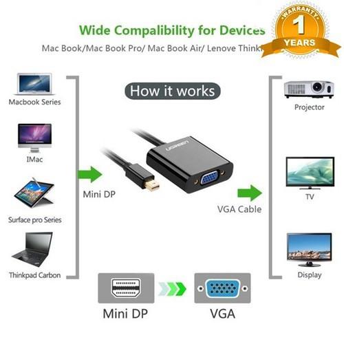 Cáp Chuyển Đổi Mini Displayport to VGA Chính Hãng Ugreen 10459