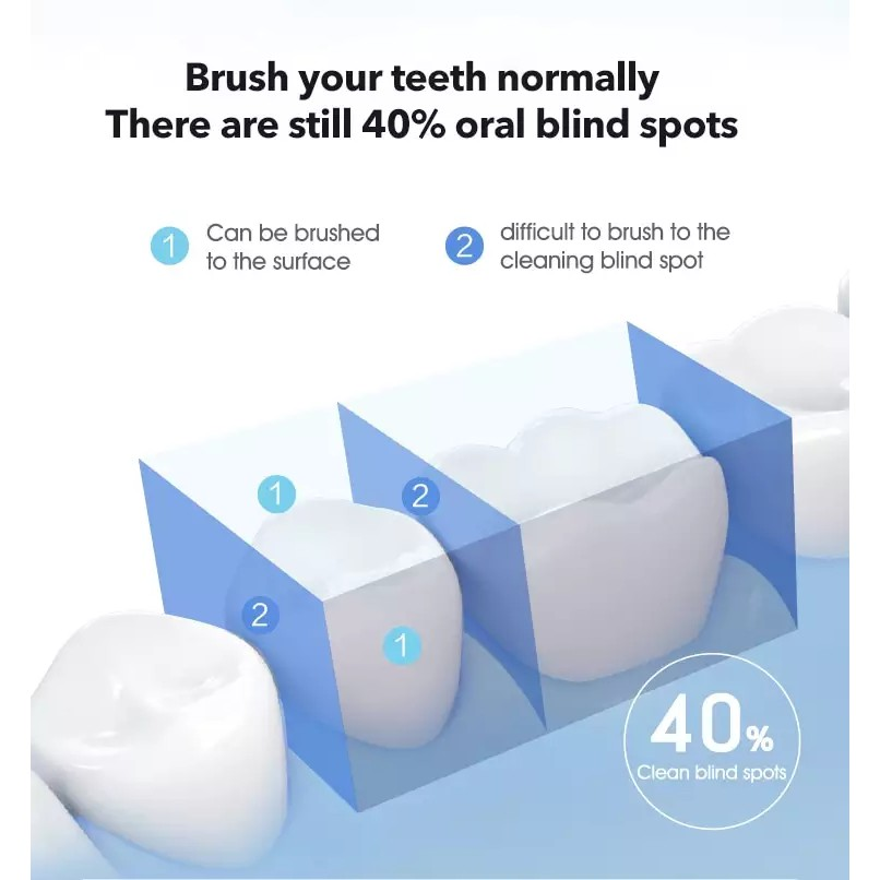 Máy tăm nước, xịt vệ sinh răng miệng Xiaomi Soocas W3 và W3 PRO-Giá tốt nhất