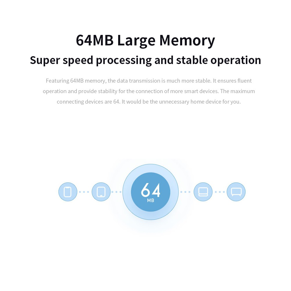 Wireless Router Phát wifi Xiaomi 4 râu Gen 4C- Router xiaomi gen 4C
