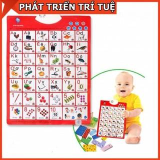 Bảng chữ cái và chữ số tiếng Việt điện tử phát tiếng nói treo tường cho bé