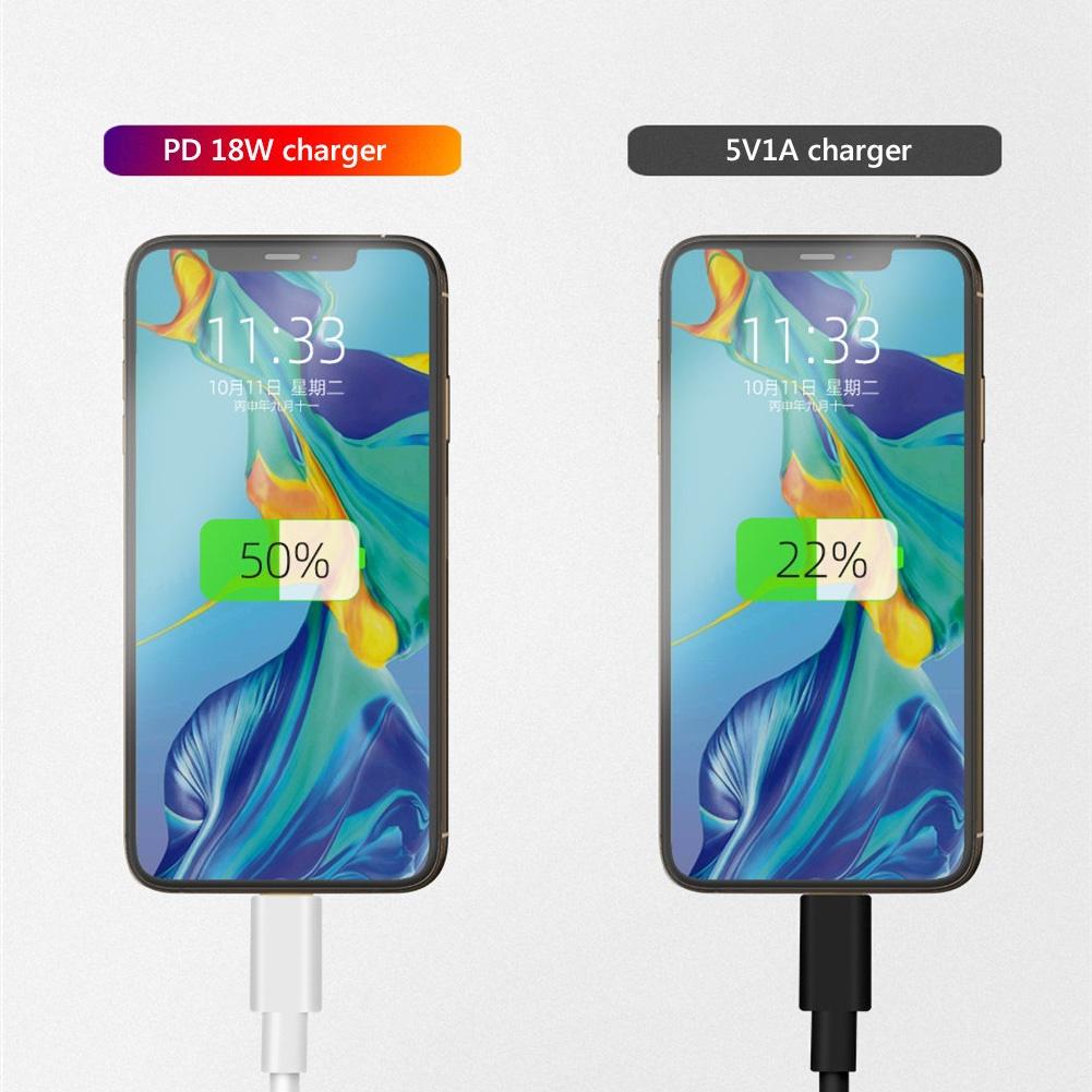 Cốc Sạc Nhanh Pd 18w Loại C Tiện Dụng Cho Iphone 11 Pro Max