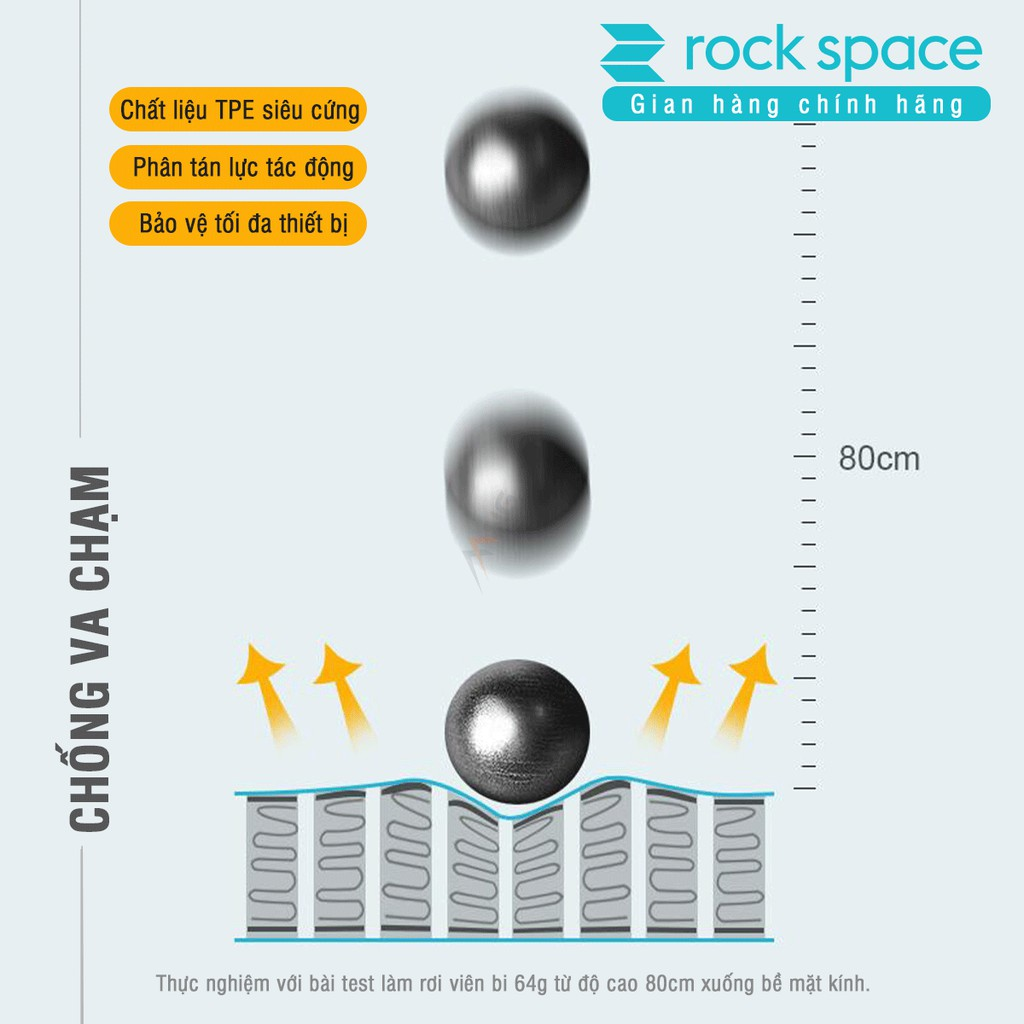 Miếng dán cường lực PPF công nghệ cao Rockspace dành cho mọi dòng điện thoại, dán mặt trước, sau,full máy