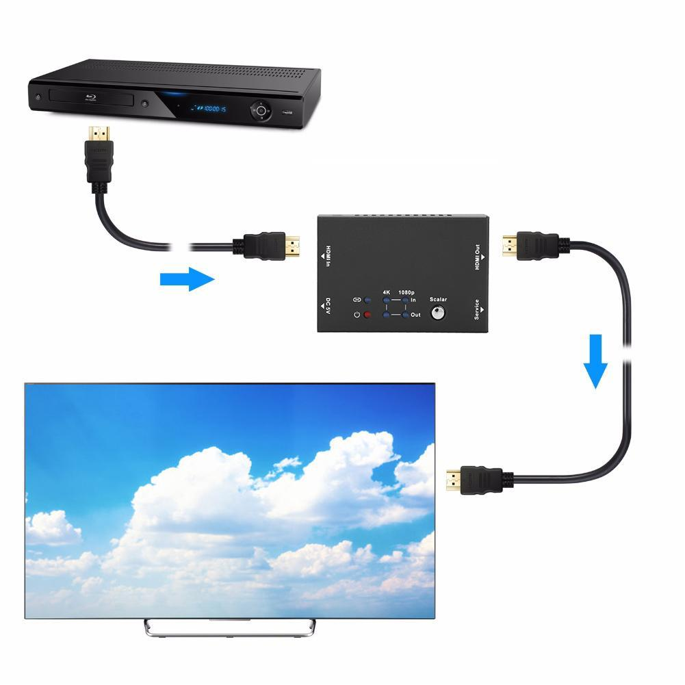 HDMI 18gbps Repeater with 4K Scaler HDCP2 2 to 1 4 Converter 100