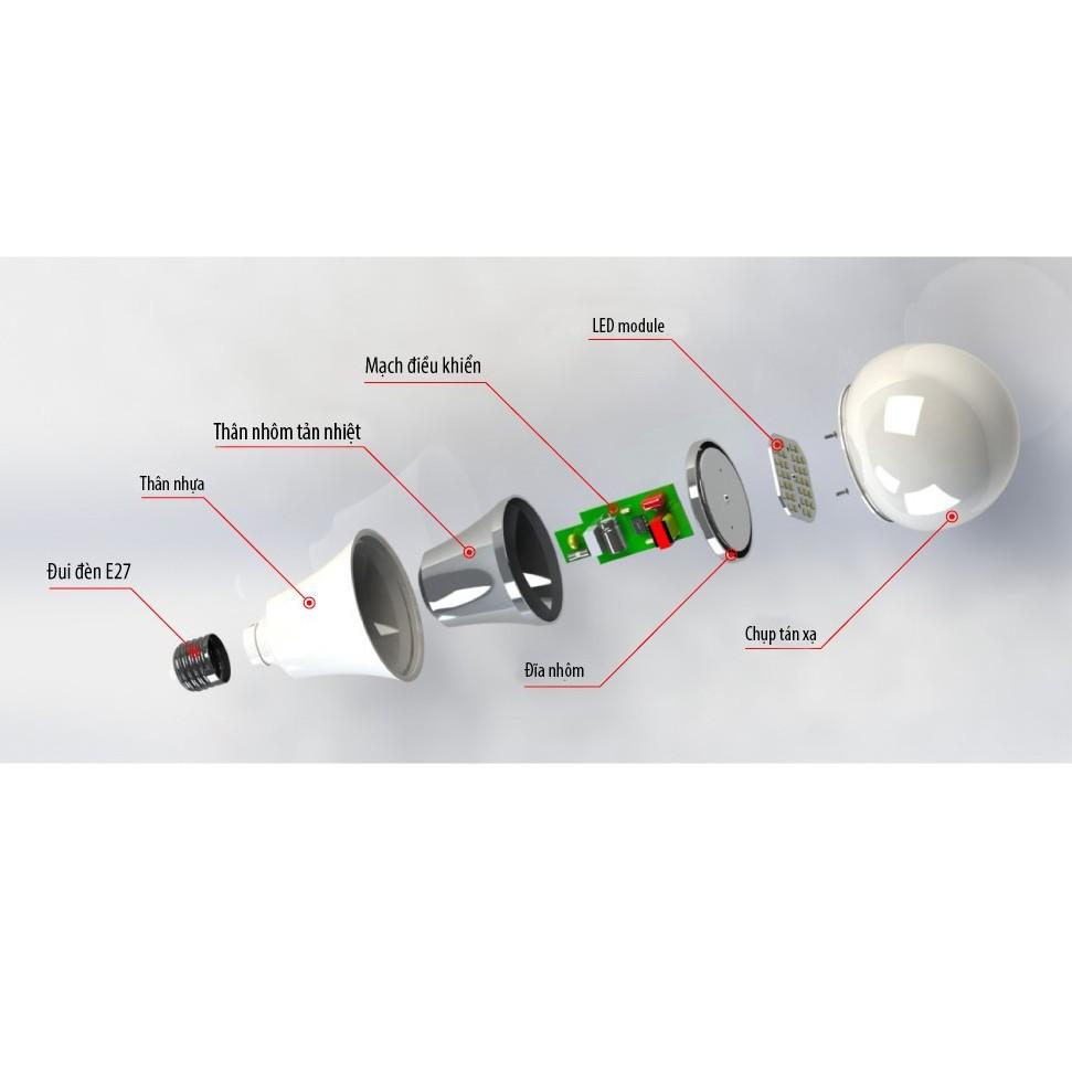 Bóng đèn LED 12V - 24V DC 7W / 9W /12W Rạng Đông, ChipLED Samsung
