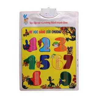 [RẺ VÔ ĐỊCH] Bảng chữ cái và chữ số tiếng Việt điện tử nói treo tường cho bé [TỔNG KHO]