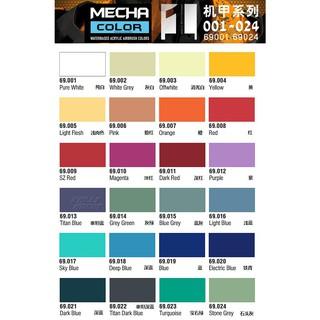 Sơn mô hình Acrylic Vallejo – Mecha Color