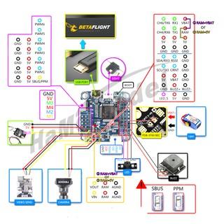 mạch điều khiển f4 v3 onibus