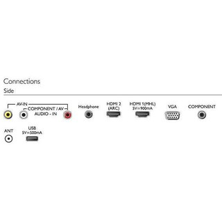 Hình ảnh Tivi LED Philips 24 inch HD - 24PHT4003S/74 (Chính Hãng Phân Phối)-3