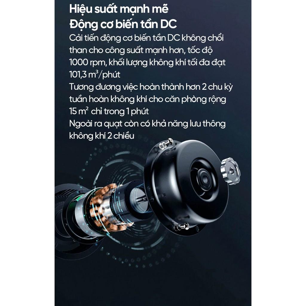 Quạt đèn thông minh Huizuo FS33