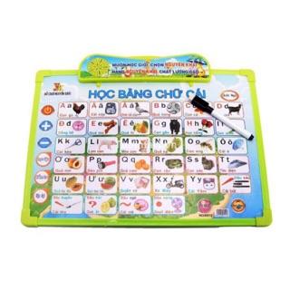 [Hàng Loại 1] Bảng thẻ thông minh cho bé 11 mặt