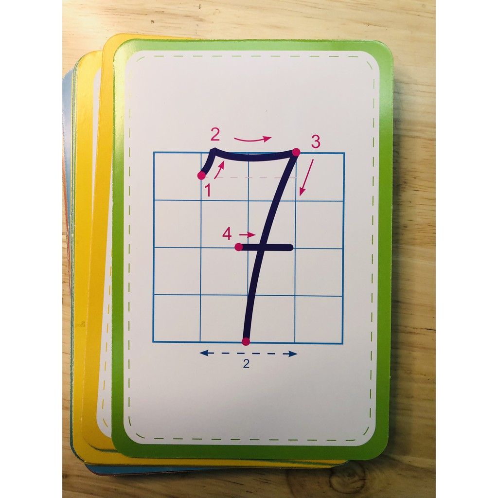 Sách - Bộ Thẻ (Flashcard) Bé Học Toán - Cho Bé Từ 4 Đến 6 Tuổi (1 cuốn)