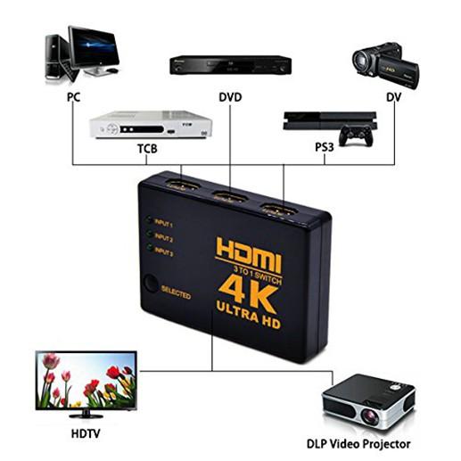 Switch HDMI 3in 1out có remote cho tivi 4k 2k 1080p
