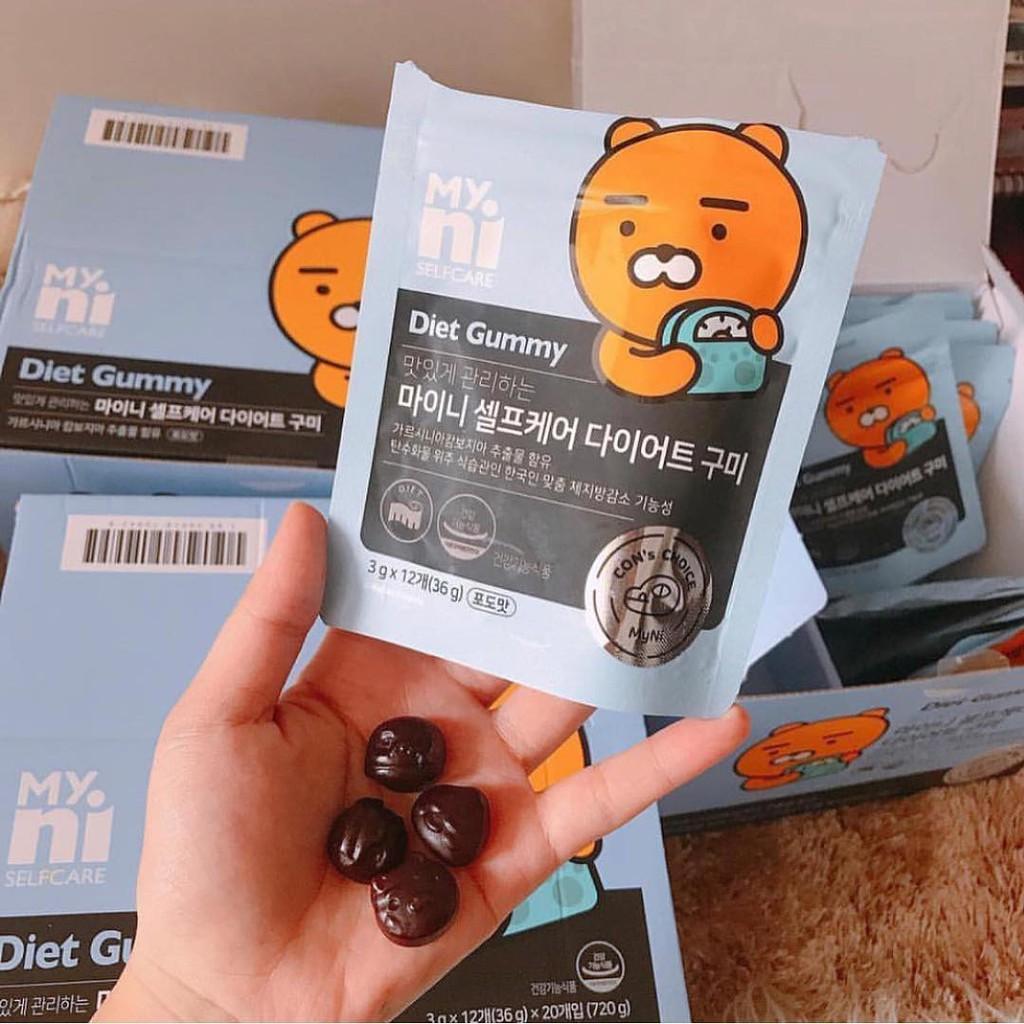 Kết quả hình ảnh cho kẹo gummy myni