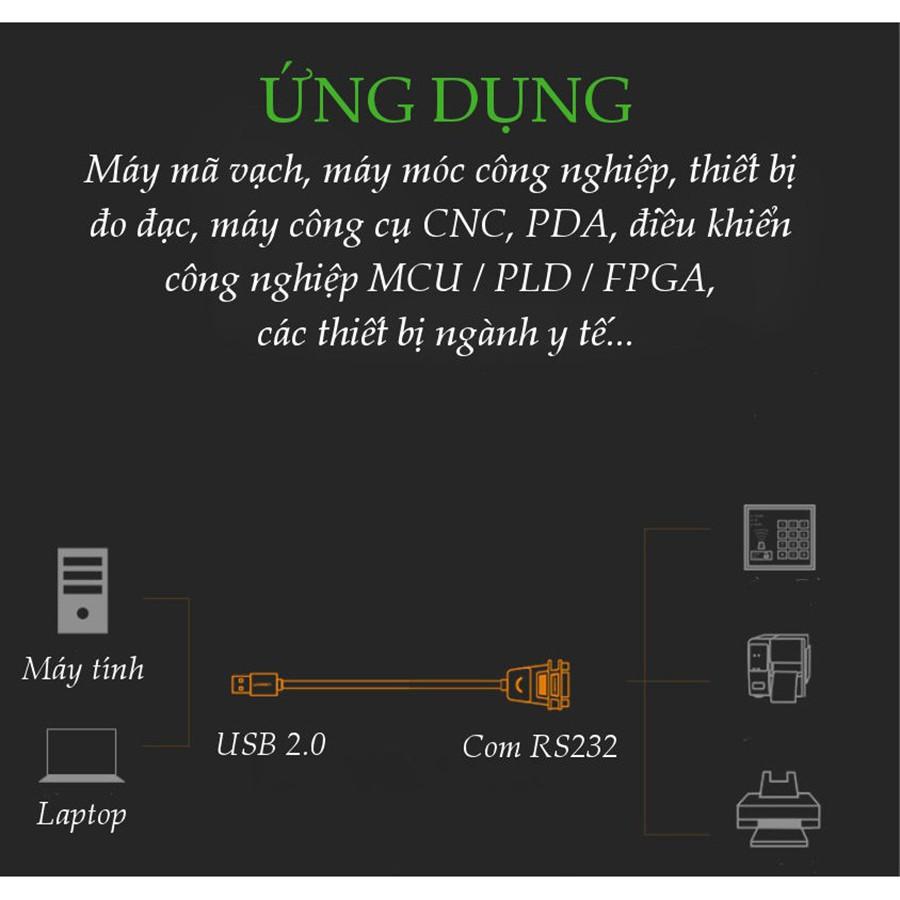 Cáp chuyển đổi USB sang Com RS232 âm UGREEN 20201 dài 1,5m chính hãng - HapuStore
