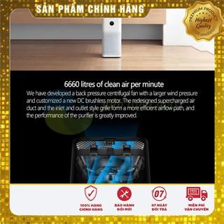 [Sale] Máy lọc không khí Mi Air Purifier 3 version 2019 – Shop Thế giới điện máy