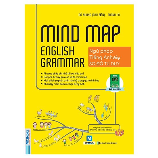 [Mã BMSMART giảm 15% đơn 100K] Sách - Mindmap English Grammar - Ngữ Pháp Tiếng Anh Bằng Sơ Đồ Tư Duy