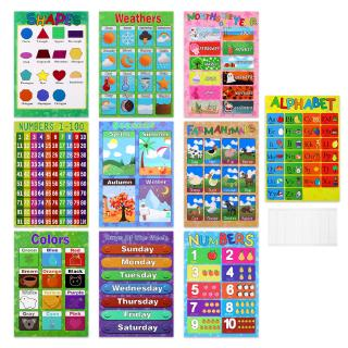 STOBOK 10PCS Educational Preschool Posters Charts for Preschoolers Toddlers Kids Kindergarten Classrooms Includes Alphabet Letters Colors Days of the Week Numbers 1-10 Numbers 1-100 Farm Animals Seasons Weathers Months Shapes