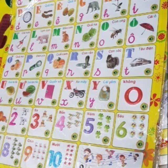 Bảng chữ cái tiếng việt và số cho bé