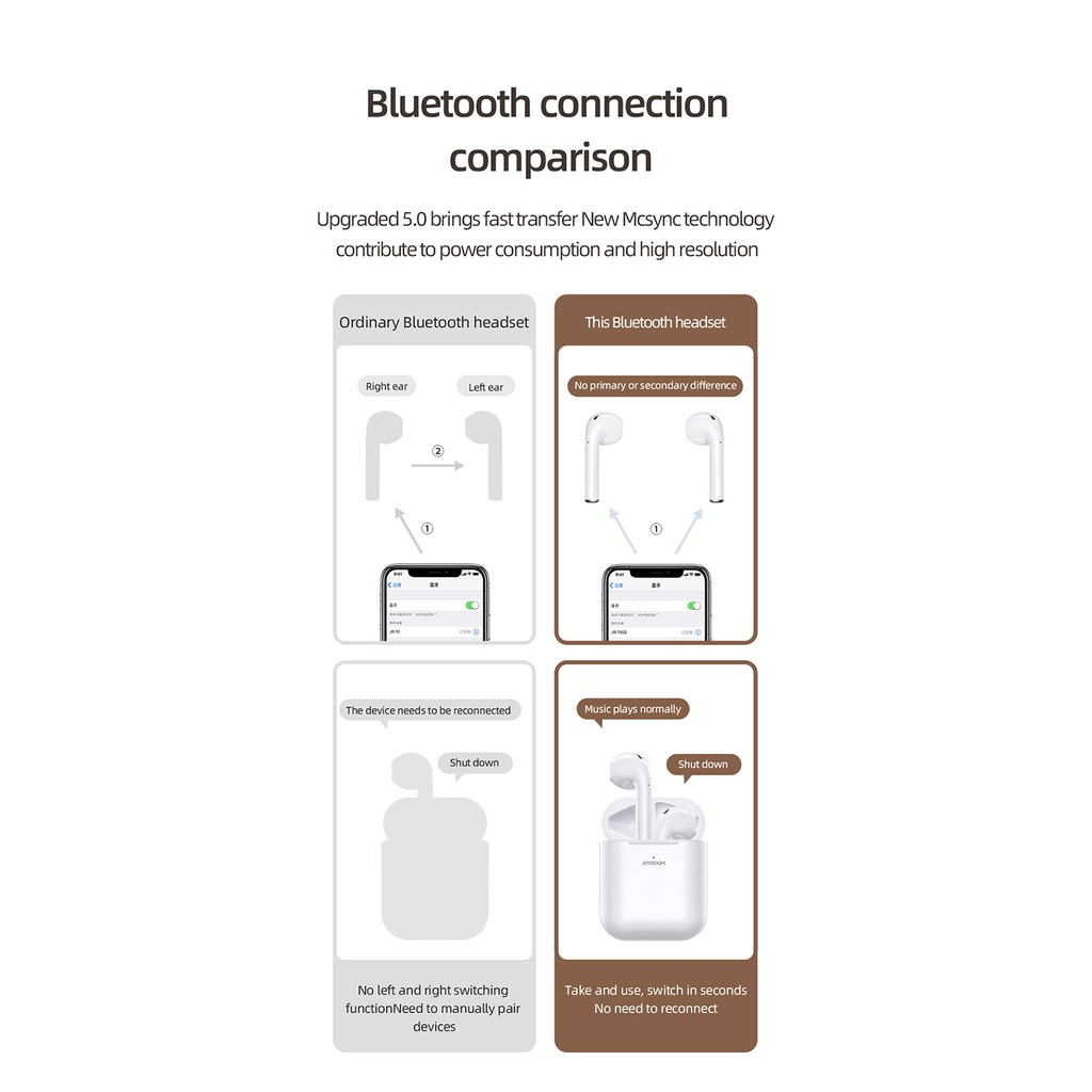 Tai nghe Bluetooth Joyroom JR-TL3