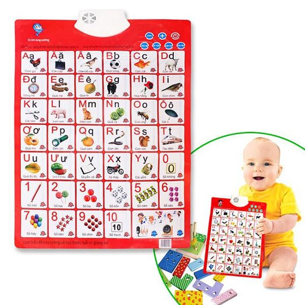 Bảng chữ cái điện tử thông minh cho bé - 2897301 , 1231062473 , 322_1231062473 , 60000 , Bang-chu-cai-dien-tu-thong-minh-cho-be-322_1231062473 , shopee.vn , Bảng chữ cái điện tử thông minh cho bé