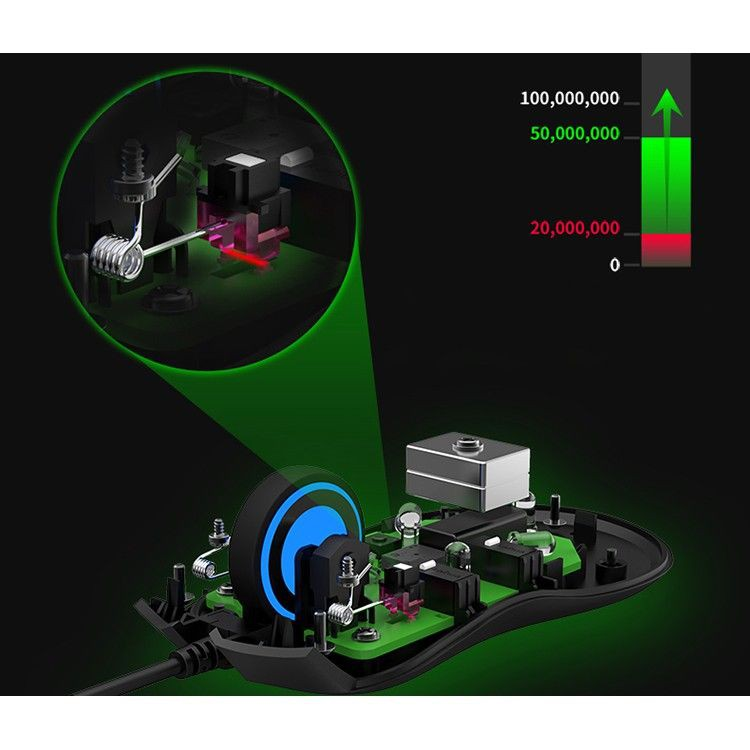 Chuột Fuhlen G90 Pro LED - RGB - 7 Nút - 5000DPI (Black) - Bảo hành 2 năm Chính Hãng