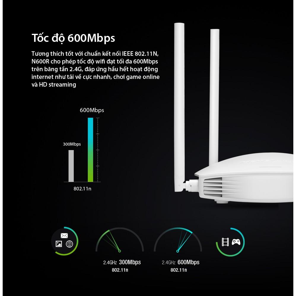 Bộ phát Wifi Totolink N600R 600Mbps (Trắng) Chính Hãng - Bảo hành 24 tháng
