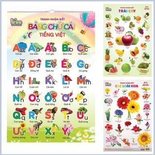 {HẢI PHÒNG}Bộ tranh treo tường học tập 12 chủ đề song ngữ cho bé
