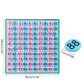 Bảng Gỗ Học Toán Cho Bé Từ 1-100