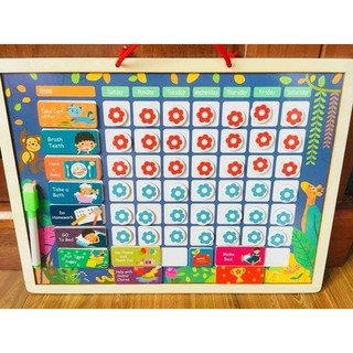 Bảng tổng hợp khen thưởng cho bé