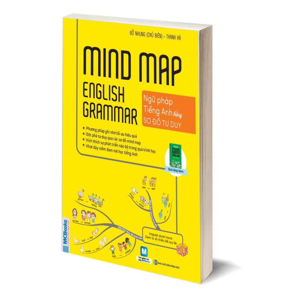 Sách - Mindmap English Grammar - Ngữ Pháp Tiếng Anh Bằng Sơ Đồ Tư Duy |  Shopee Việt Nam