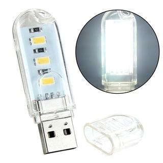 Đèn Led Mini D27 Tiện Dụng